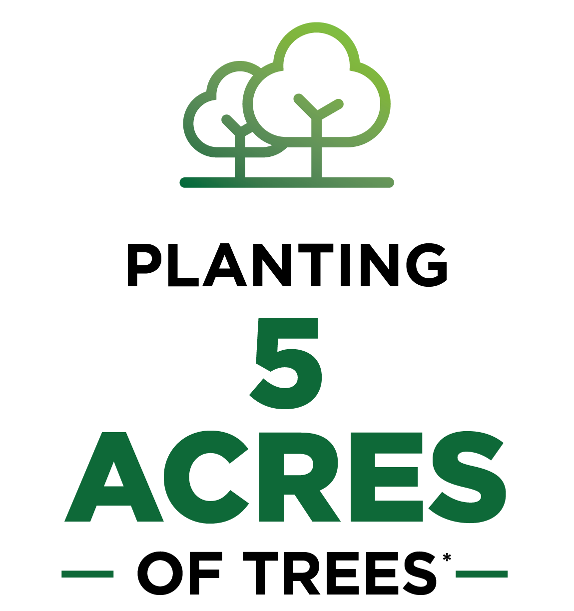 Planting 5 acres of trees
