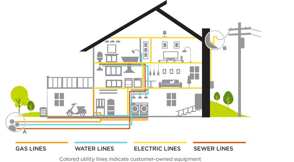 Illustration of House with all home utility lines